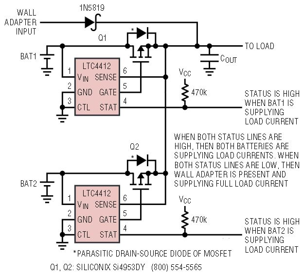 application of on off controller