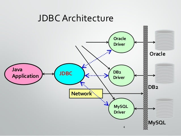 master page in java web application