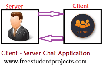 client server chat application in c