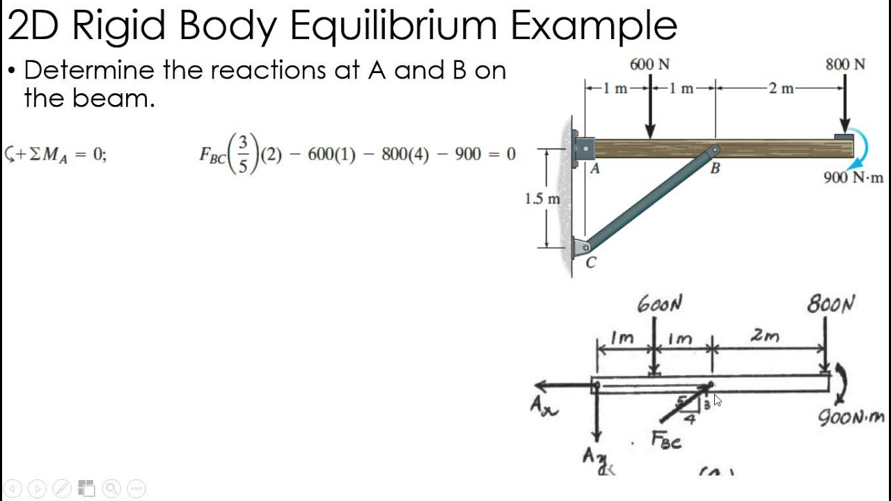 application of equilibrium in real life