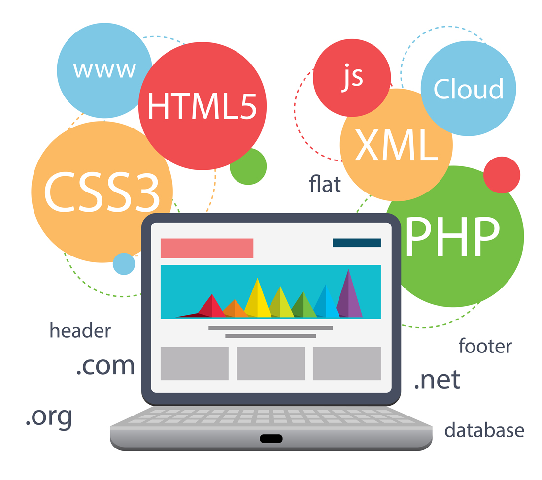 how to develop web based application