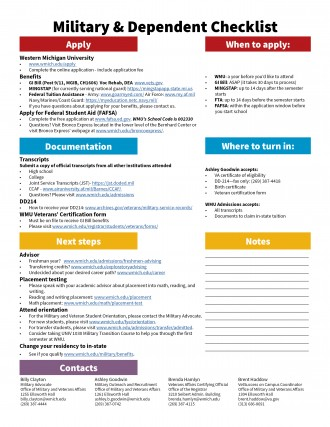 second career application for financial assistance form