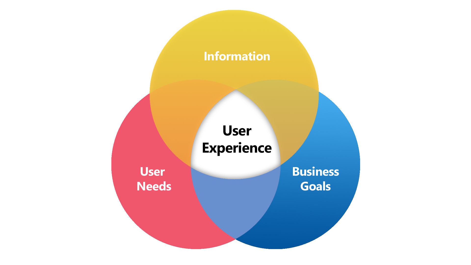 user interface testing for mobile applications